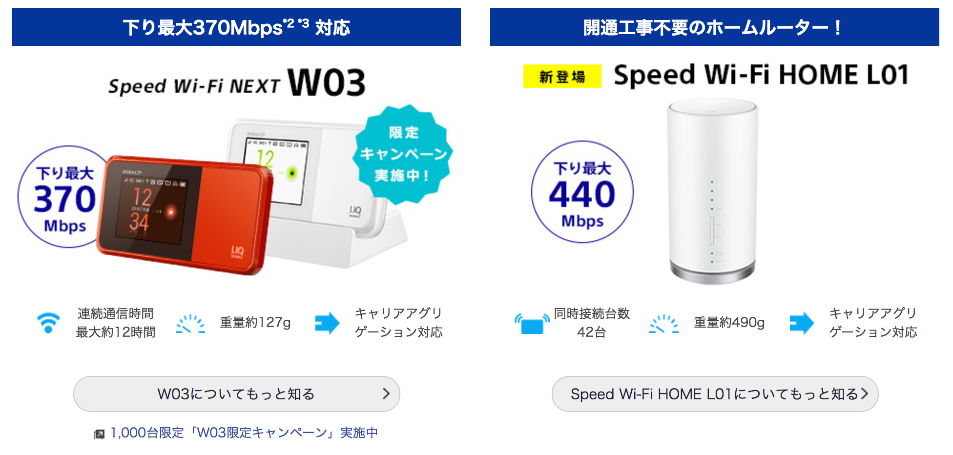 W03とSpeed WiFi HOME L01